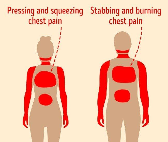身體發出這8個訊號 絕對可能是「心臟病找上你了」