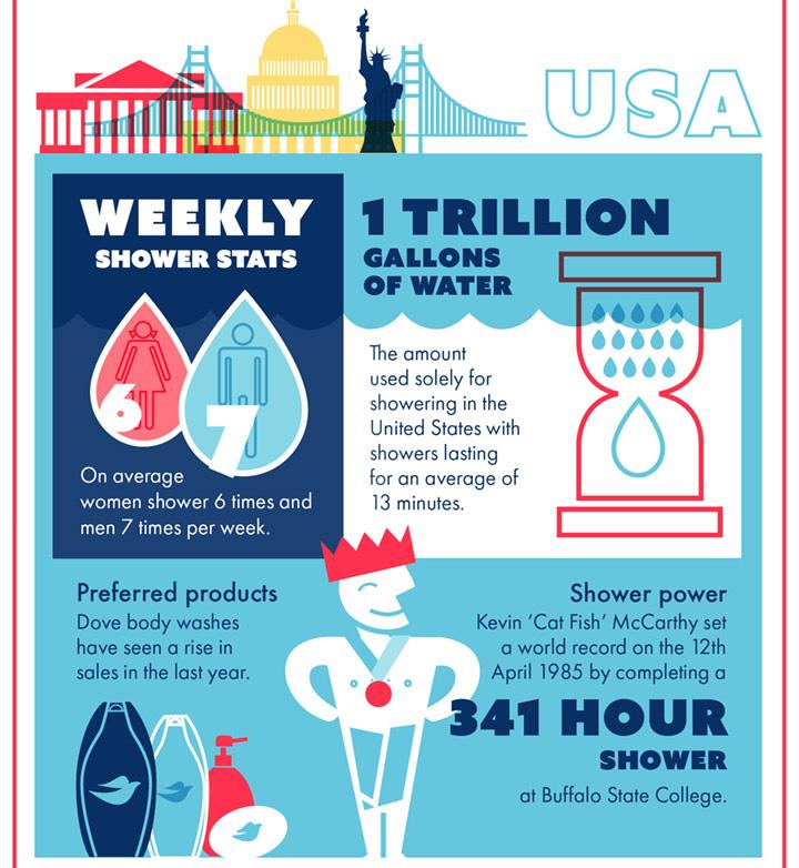 12個會讓你覺得超級詭異的「世界各地洗澡習慣」!「俄國人」都不愛洗澡,原因會讓你驚喊:原來戰鬥民族是這樣練成的...