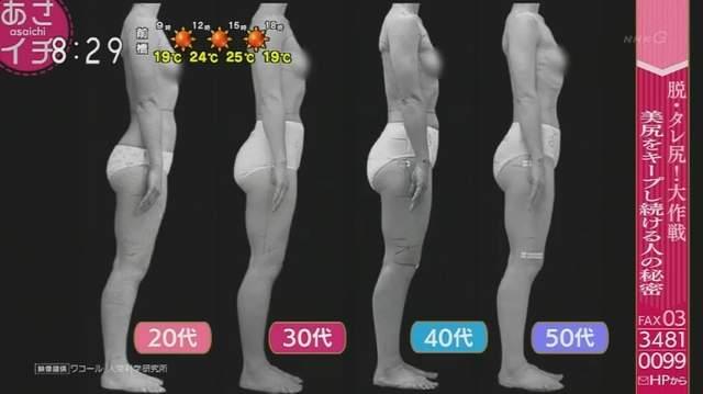 櫻花妹美尻就是靠它!日本整形醫師分享最夯「8秒夾筆美尻運動」,讓你到了更年期也能回復彈性美尻!