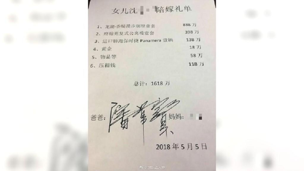 土豪岳父母開「7590萬嫁妝」新郎爽笑 網見新娘本人:懂了