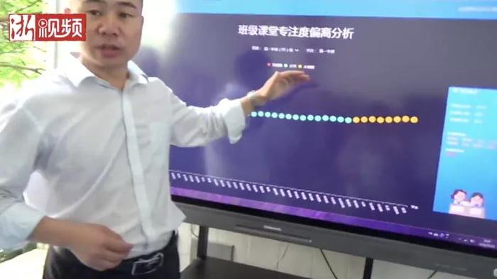 強國學生哭哭!人臉辨識系統拿來抓「打瞌睡屁孩」 連心裡想什麼都被電腦秒分析