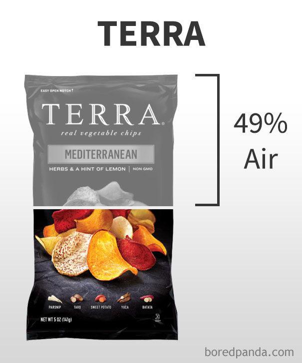 花錢買空氣?18款「洋芋片空氣含量」大評比 CP值最高前三名!