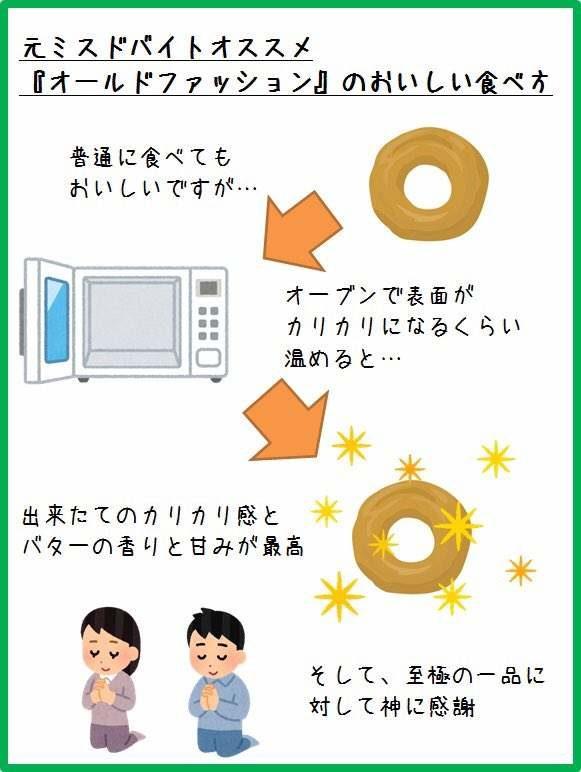 店員傳授Mister Donut甜甜圈「美味加倍吃法」 加熱15秒口感大升級!