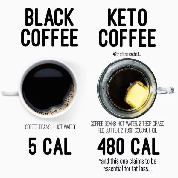 防彈咖啡真的能減重嗎? 23個「我們都搞錯的」減肥餐點