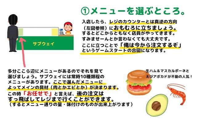 日本Subway 4年倒170間 年輕人不愛:自由配餐太麻煩