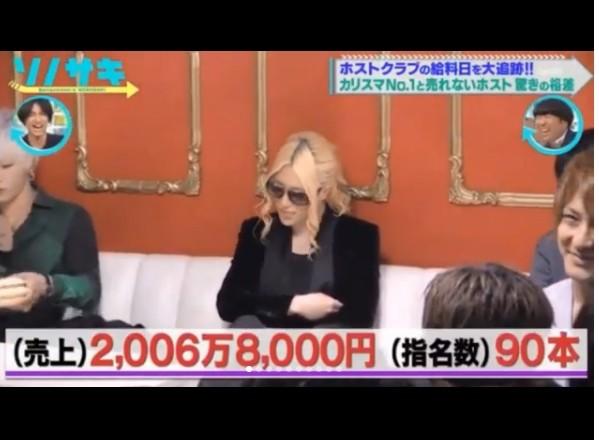 「日本第一牛郎」年薪8千萬!堅持優雅賺錢:要讓所有女生感到幸福♥