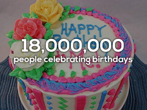 20個「24小時內」世界發生的事 跟你同一天生日的人原來很多!
