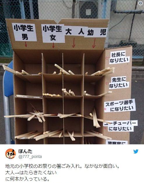 你長大想做什麼?學校擺「垃圾投票箱」 小學生竟負能量滿滿:不想工作QQ