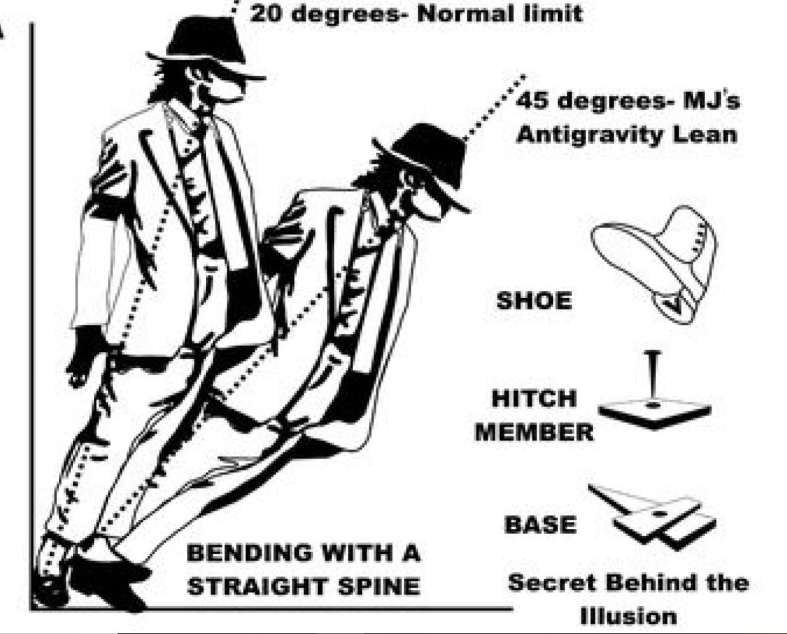 6個讓你「比看魔術更驚訝」的經典破解 麥克傑克森的傾斜秘密也曝光!