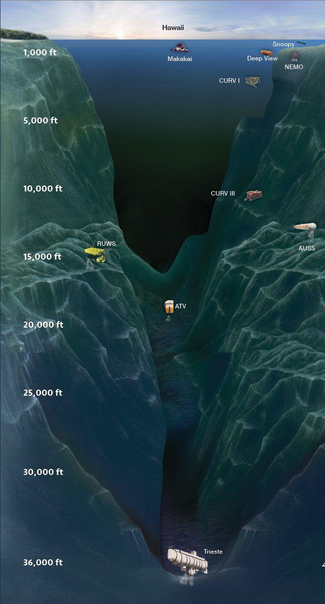 地球內部無底洞?地球吸取3倍水分「卻跟排出不成比」 專家監聽「心臟跳動聲」打冷顫:水憑空消失了