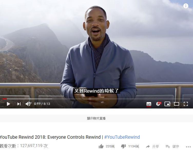 YouTube年度回顧影片「8天吸1134萬人不喜歡」 網友狠酸:沒看過這麼爛的!