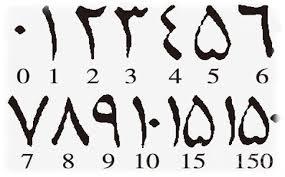 尷尬了~阿拉伯人根本不用阿拉伯數字 「超神秘系統」連門牌都是人形圖騰符號!