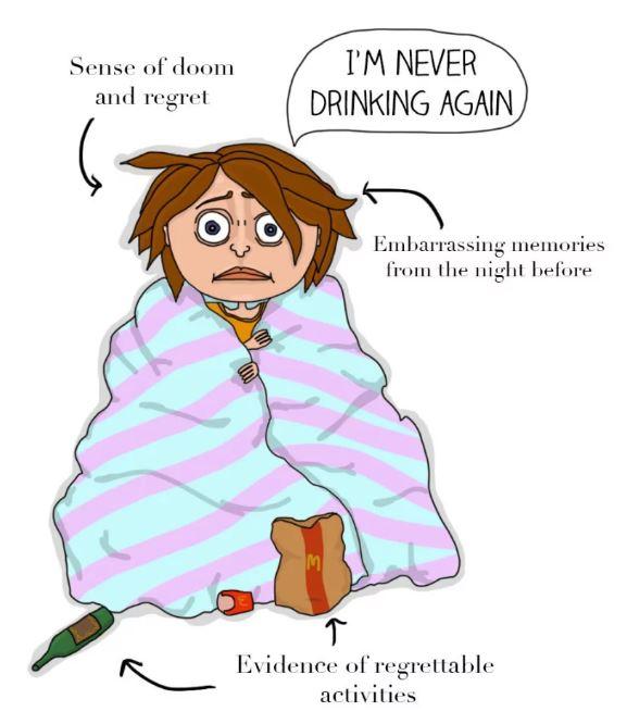 11種你一定經歷過「喝ㄎ一ㄤ後隔天起床」的蠢樣子 看著沒印象的通話記錄...想die