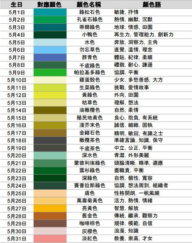 這個顏色就代表著你!「366天的生日色」 12月31號的翠藍色:喜歡簡單的個性小生