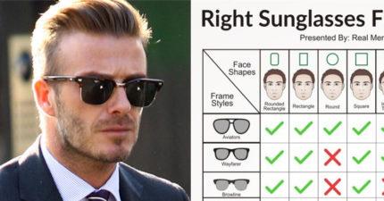 不想當魯蛇看這裡!一張圖表分析你的臉型「適合什麼款式的墨鏡」 80%的人一輩子都戴錯