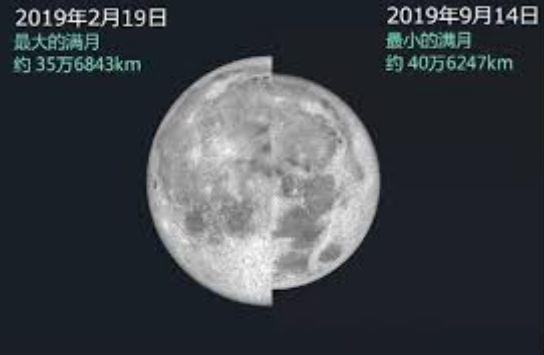20世紀後以來第一次!2019元宵節將有「超級滿月」 和一般滿月相比真的太浮誇