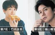 日本票選10大「最想要和他滾床單」的男明星 山下智久竟然只排第7!
