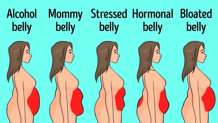 6個讓你「肚子永遠甩不掉脂肪」的隱藏版原因 先搞清楚自己是「哪一種肥肚」再減肥!