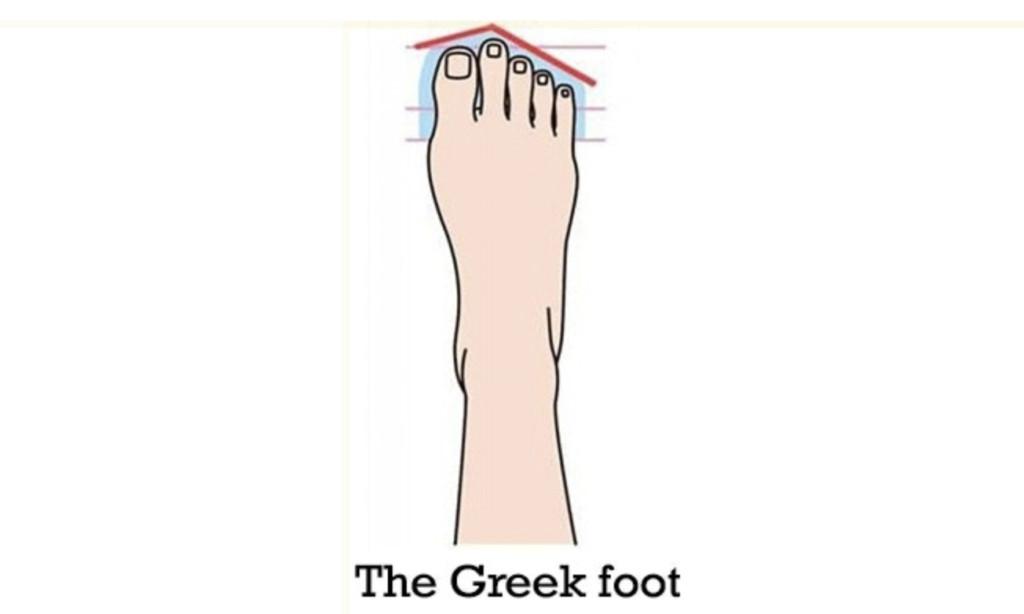 10種「不同腳趾看出隱藏性格」的超神準分析 農夫腳最值得信賴!