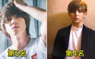 2019年日本「國寶級帥哥」排行出爐!爆紅「日籍韓團成員」也上榜網戀愛:帥到不能呼吸