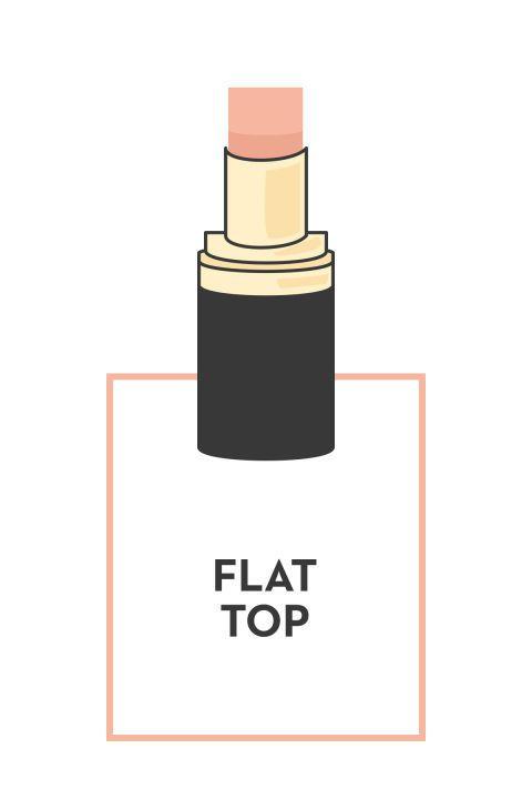 7種「使用後的唇膏形狀」透露你的真實個性 用到「變平面」是團體裡最聰明的!