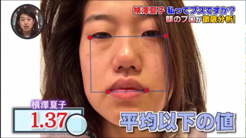 教授公布完美臉蛋的「黃金公式」 2條線+4角形決定你長的醜不醜!