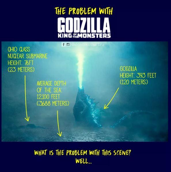 哥吉拉為何能站在12100呎深海?網友12張超狂解析圖:水行俠辛苦了