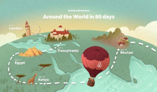 環遊世界80天成真!Airbnb推出「6大洲+18國家」爽玩套裝 超俗費用真的買得起
