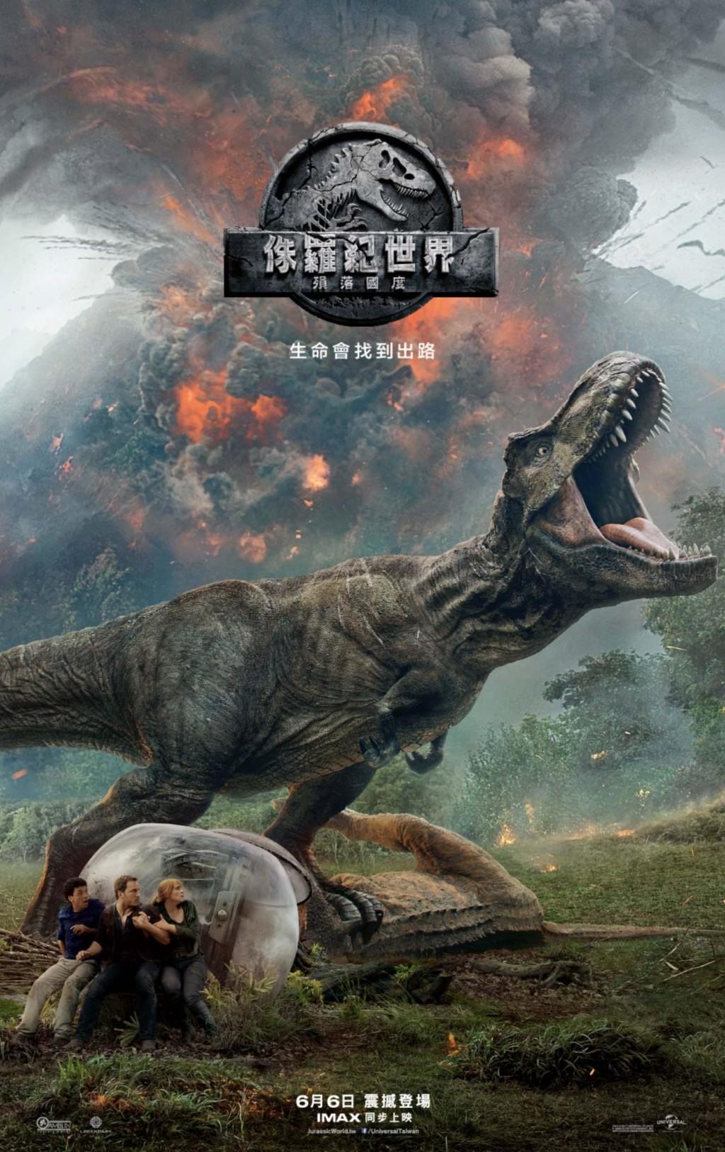 盤點「全球票房排名TOP 20」的人氣電影 《侏羅紀世界》才排到第6!