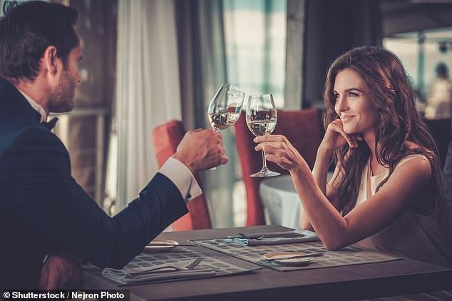 研究發現「女人答應約會」的真實目的 網看完結果嚇壞:原來不是對我有好感!