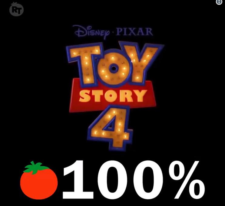爛番茄開盤!《玩具總動員4》拿下「100%」創皮克斯紀錄 粉絲暴動:準備搶票了