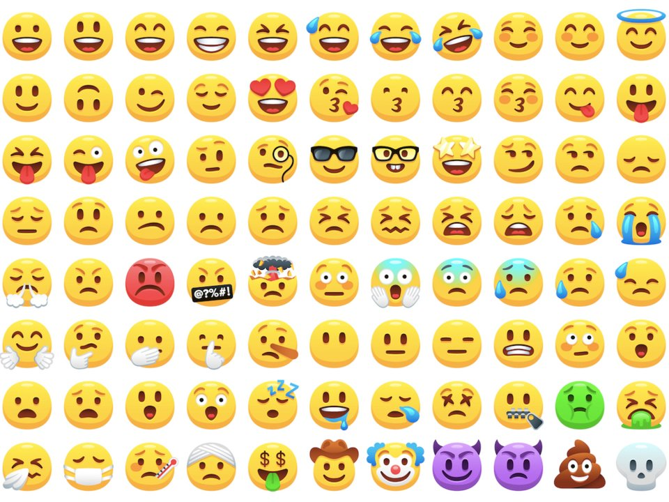 統計發現「愛用表情符號」工作效率更高 企業最愛「一鍵說完全部」0廢話!