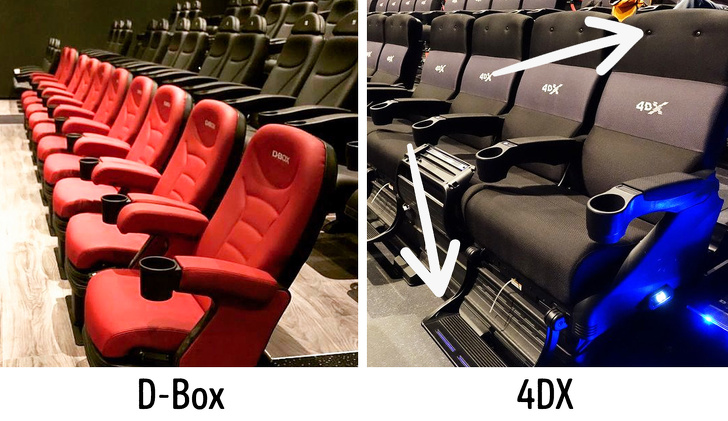 12個大部份觀眾都不知道的「電影院秘密」!原來「電影票」才不是戲院的最大收入