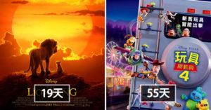 迪士尼本命年!8個月締造「5部10億票房大片」 最猛那支「只花5天」就破紀錄
