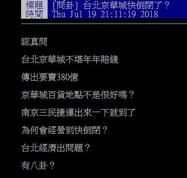 京華城確定熄燈!經營18年曾創「一天湧50萬人」輝煌紀錄 超大規模土地「底價342億」標售