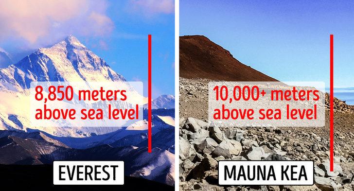 10個「騙了我們一輩子」的誤導真相 原來珠穆朗瑪峰不是「世界最高峰」?