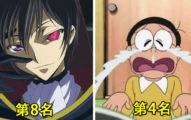 日本網友票選歷代動漫TOP10「最垃圾主角」 第1名讓網友超意外!