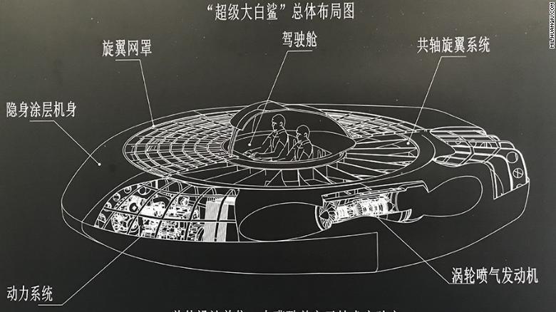 中國推「超龐大直升機」激似UFO 聲稱有隱身功能取名「超級大白鯊」2020首飛!