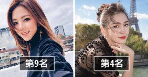 2019「亞洲最美臉孔票選」前10名出爐 Angelababy輸給「BLACKPINK的她」!