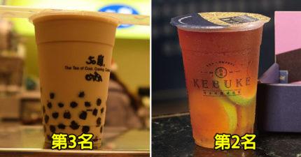 大學生票選「最愛飲料店」TOP5出爐 「可不可」只排第2...冠軍實至名歸!