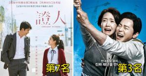 盤點韓國電影「票房口碑兼具」TOP10 《寄生上流》竟然只排到第二!