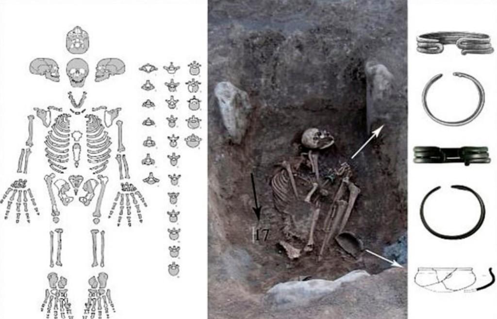 神力女超人真的存在!考古團隊挖出「千年女性遺骸」大膽推測:女戰士原型