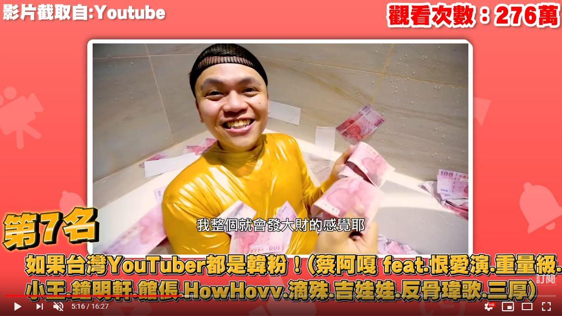 影/YouTube公開2019年「台灣熱門影片TOP10」榜單 第2名讓人不敢相信!