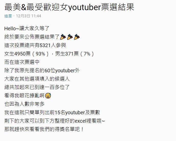 Dcard票選「最美女YouTuber」冠軍出爐 她奪下「雙冠王」網讚爆:實至名歸!
