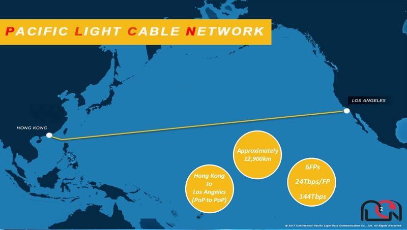 Google、FB「棄中挺台」!跨太平洋海底電纜「開通過關」以後打咖不再lag
