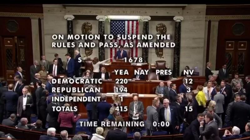 美眾議院「0票反對」通過台北法案 將「挺台入國際組織」鞏固邦交!