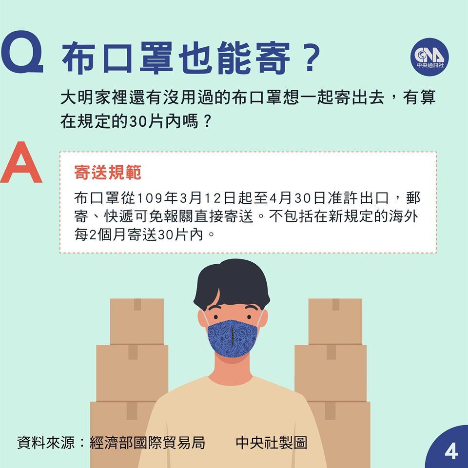 今天開始能寄口罩出國!但注意「111個國家」不收台灣包裹