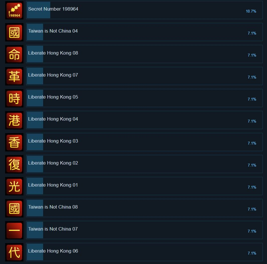Steam《冠狀病毒大進擊》小心變自私殭屍 價格藏超猛嘲諷!
