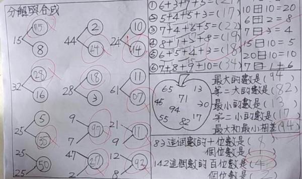 幼稚園逼算「滿滿數學題」小孩崩潰 教育處:不改就開罰!