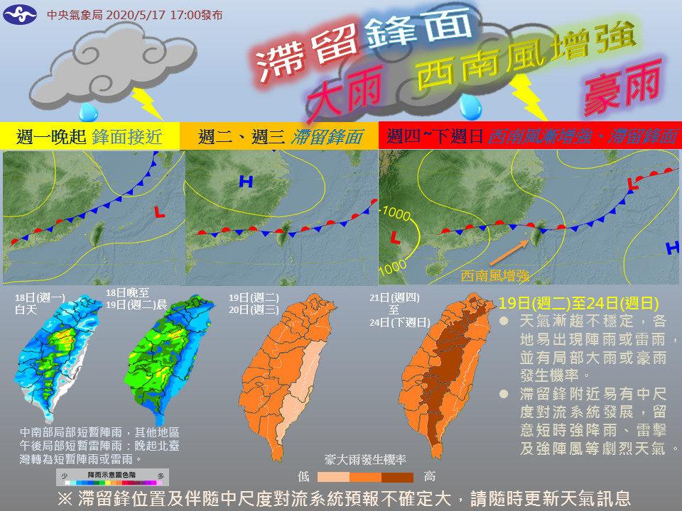 「災難性梅雨」將灌溉台灣5天!高風險區出爐